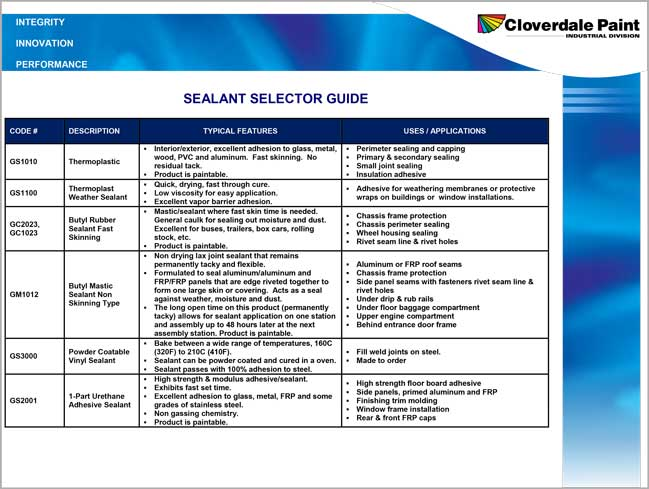 Sealant-and-Tape-Selector-Guide