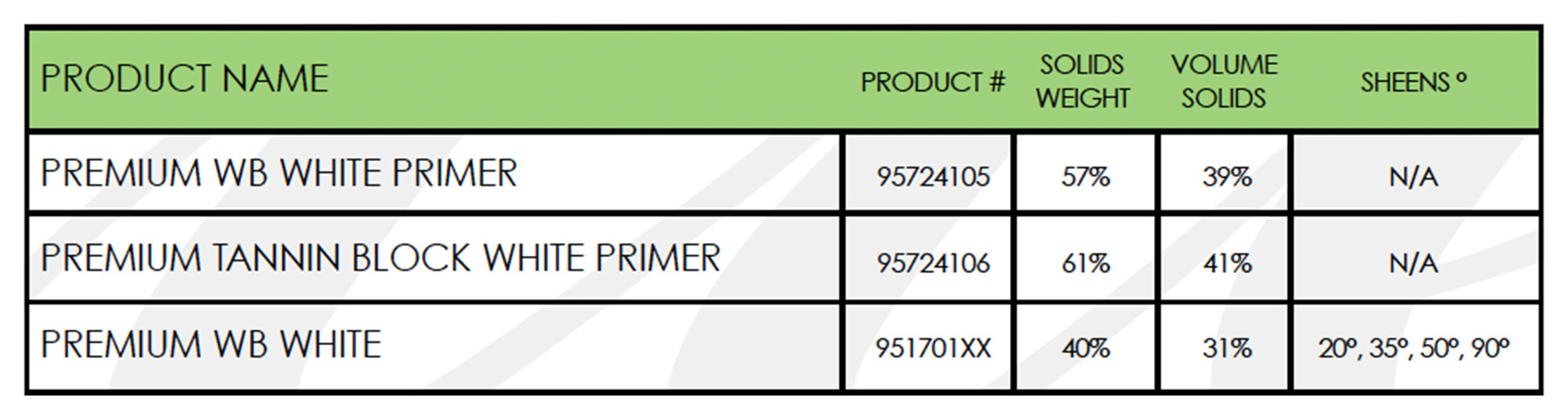 WATERBORNE_PIGMENTED_PRIMERS_&_TOPCOATS